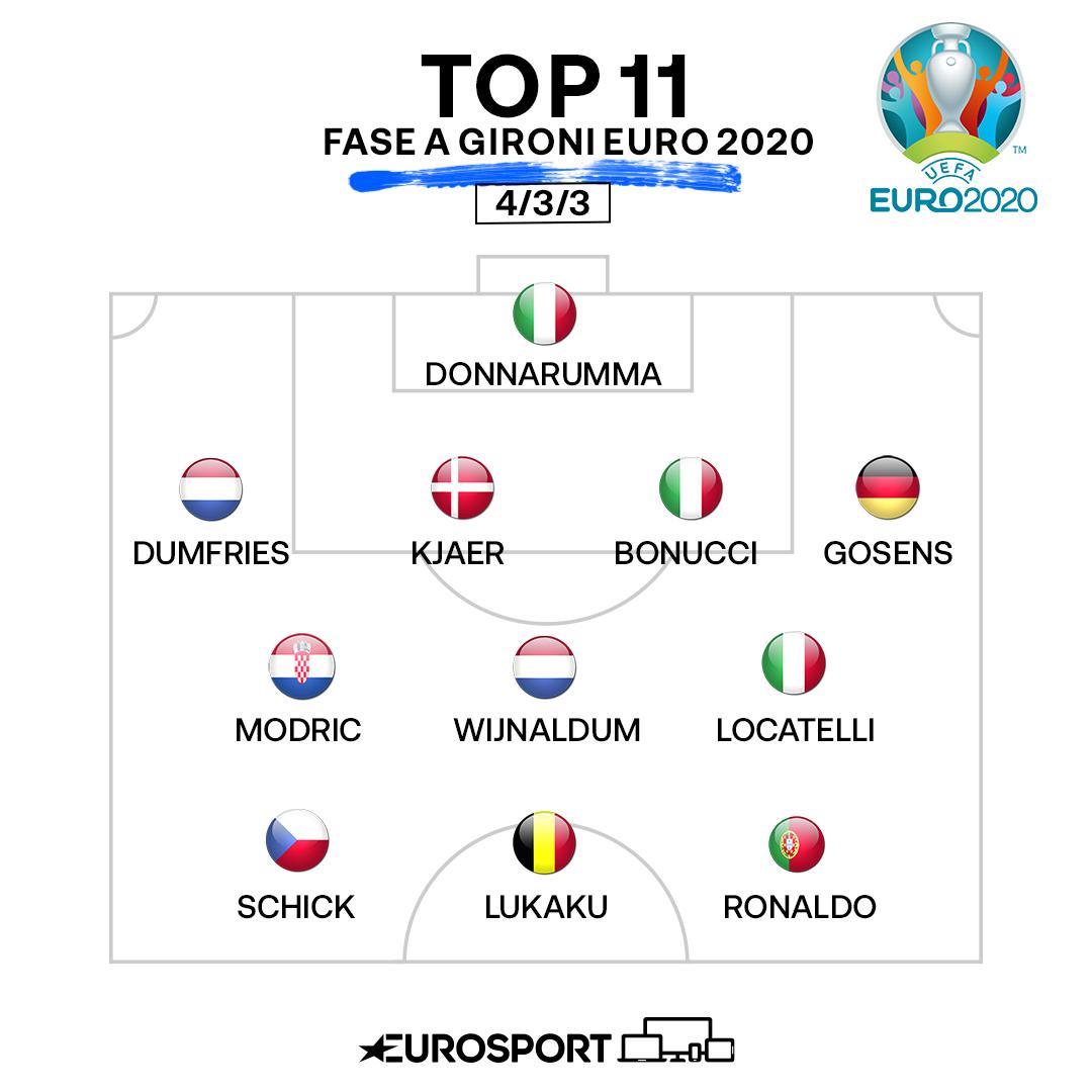 https://i.eurosport.com/2021/06/24/3159894.png