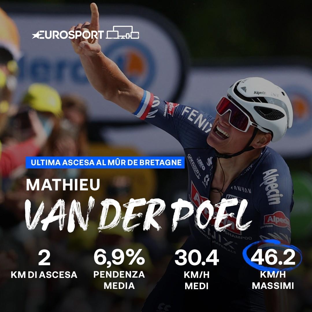 https://i.eurosport.com/2021/06/27/3162345.jpg