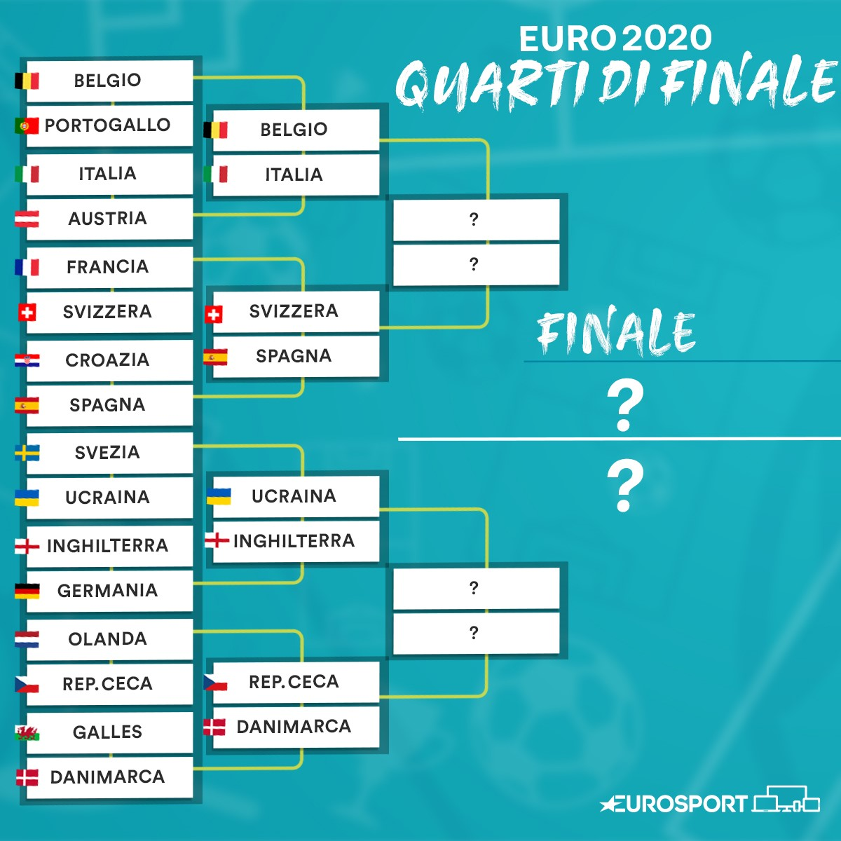 https://i.eurosport.com/2021/06/29/3164140.jpg