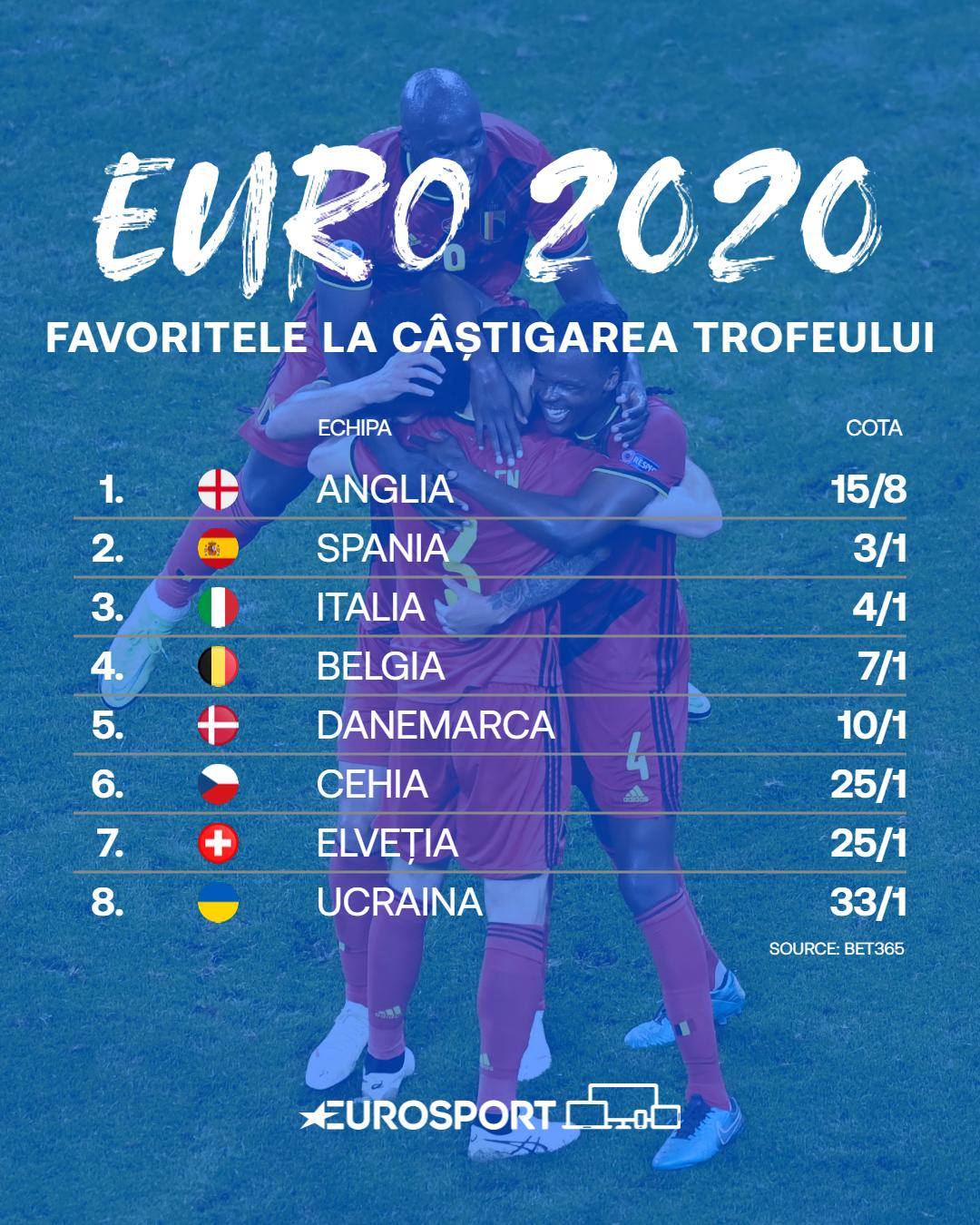 https://i.eurosport.com/2021/07/01/3164986.png