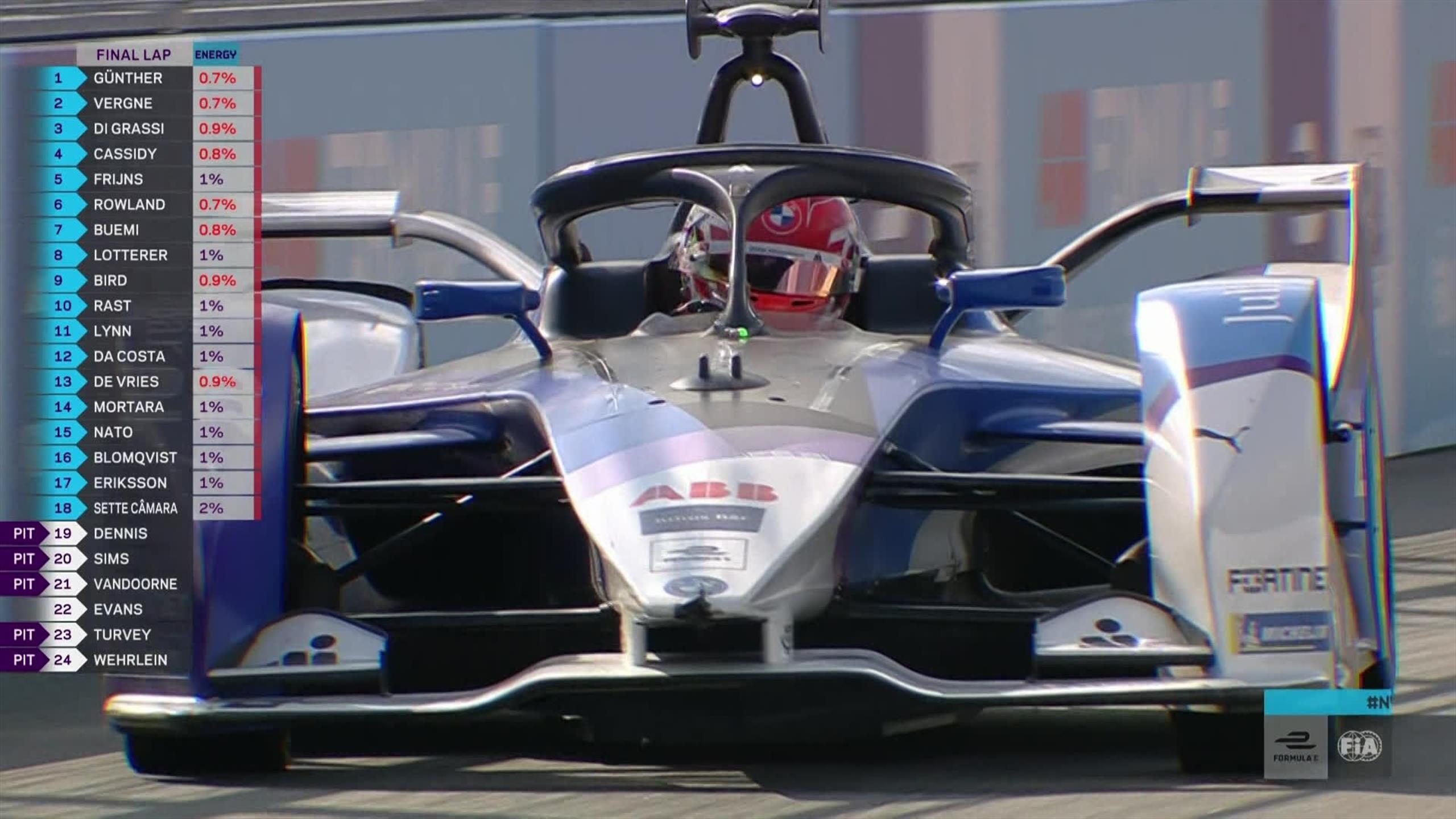 Formula E, E-Prix di New York: Gunther trionfa in gara -1 ...