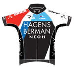 Hagens Berman - Axeon