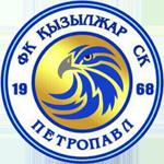 FC Kyzyl-Zhar