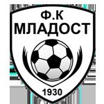 FK Mladost
