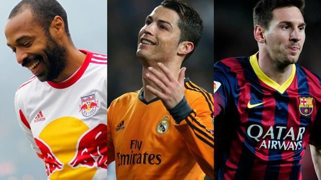 Le Top 10 des footballeurs en activité les plus fortunés
